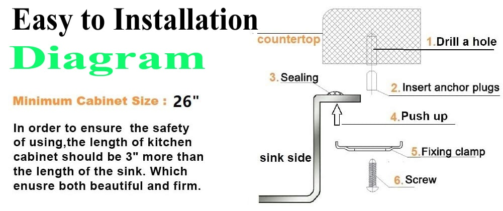 Easy to Installation Diagram