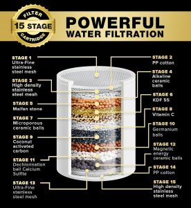 15 Stages Powerful Water Filter