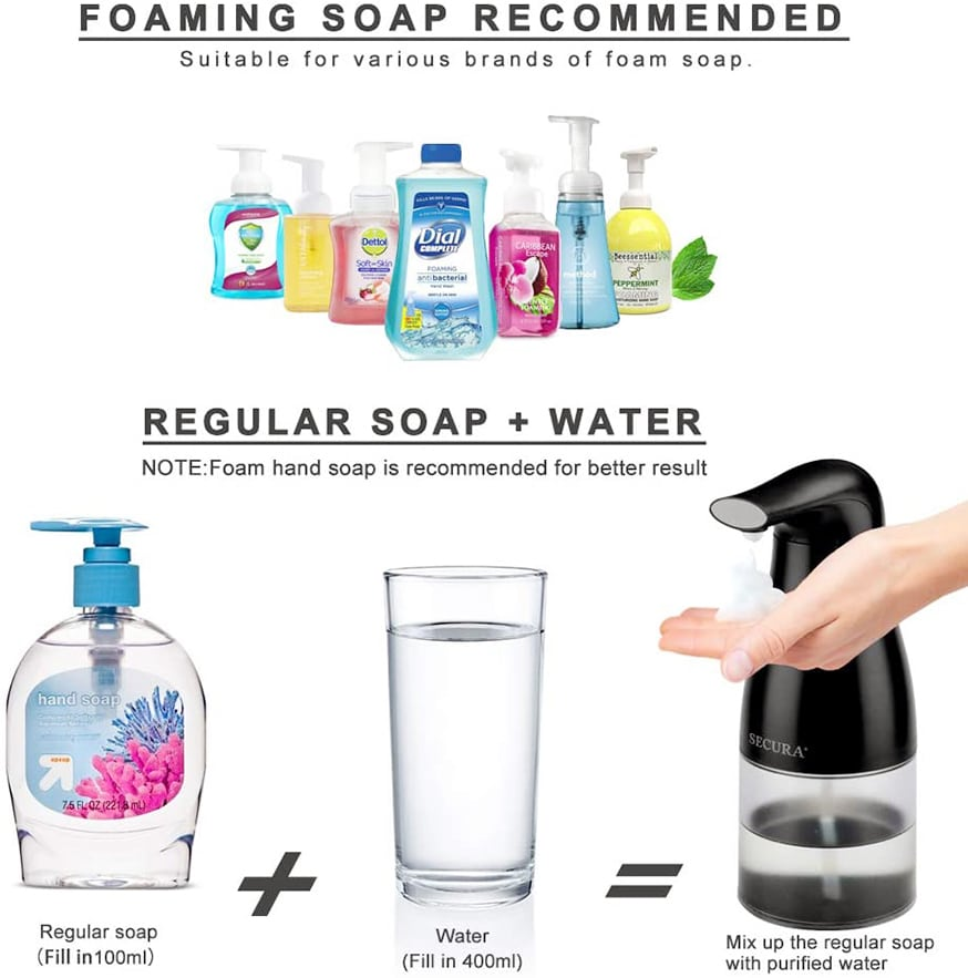 What are the Different types of Soap Dispensers