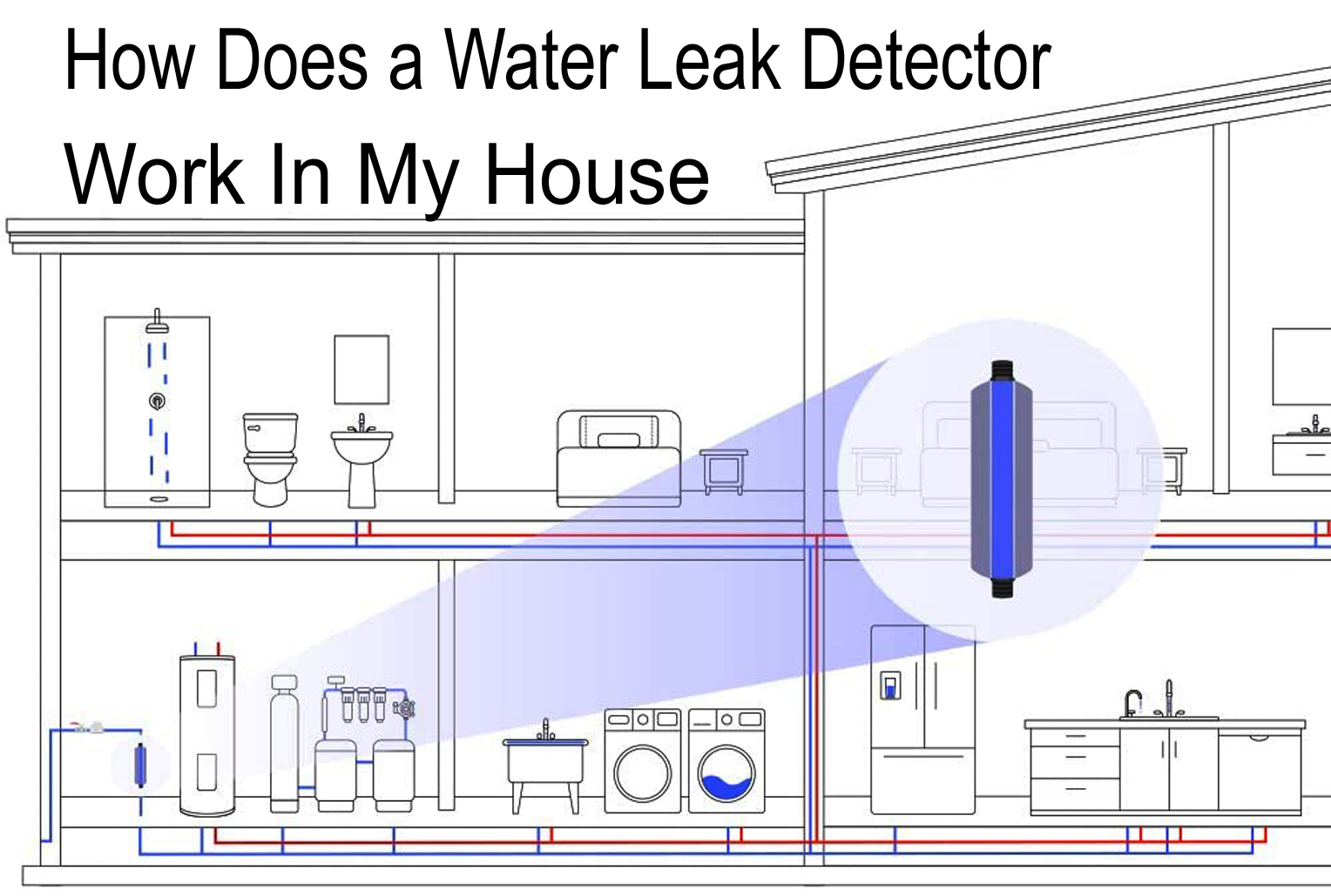 How Does a Water Leak Detector Work