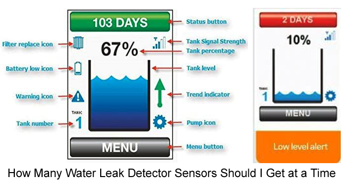 How Many Water Leak Detector Sensors Should I Get at a Time