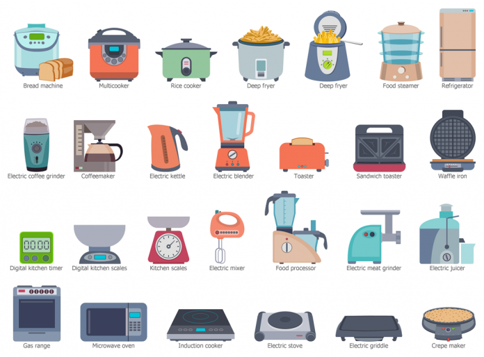 Buy Kitchen Appliances