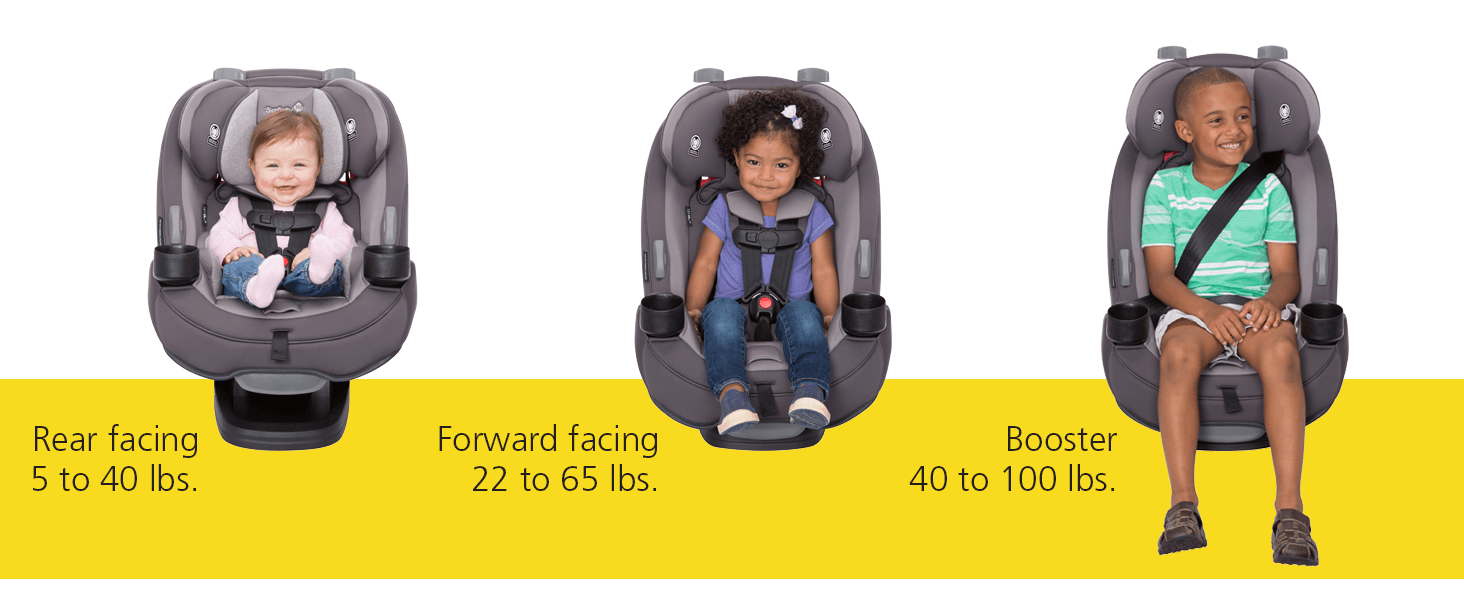 Baby's Head will be Secured when Driving in a Car Seat